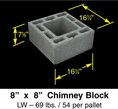 Chimney Block Sizes Pictures To Pin On Pinterest Pinsdaddy
